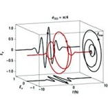 Nature Physics reports on a landmark advance in ultrafast science